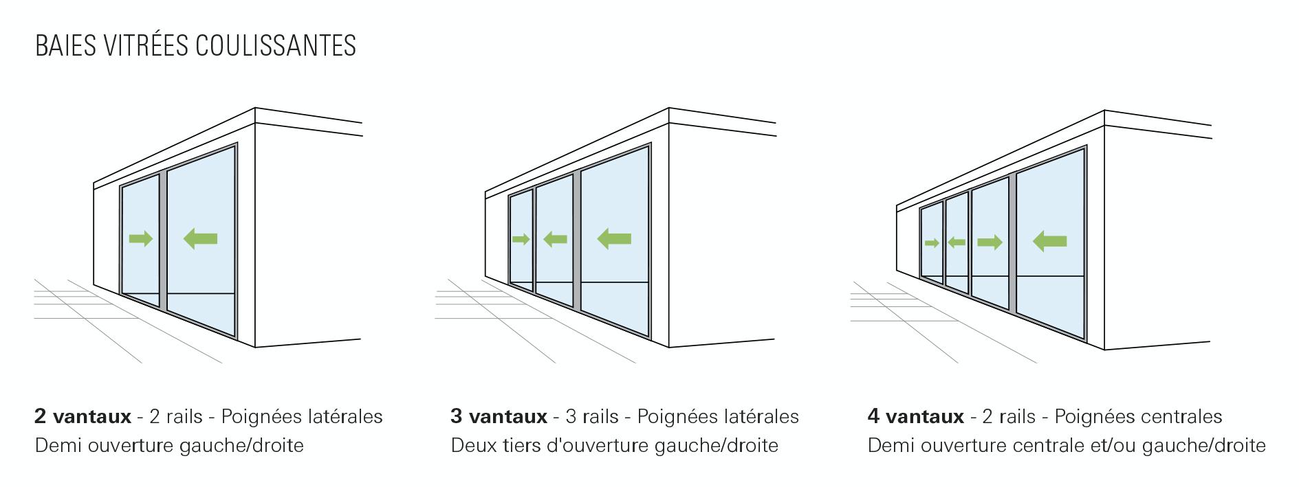Baie vitrées coulissantes en aluminium